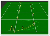 Just Take This Game as the Part of Your Soccer Training Drills