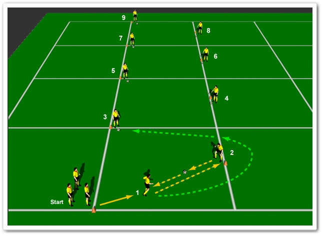 soccer training drills